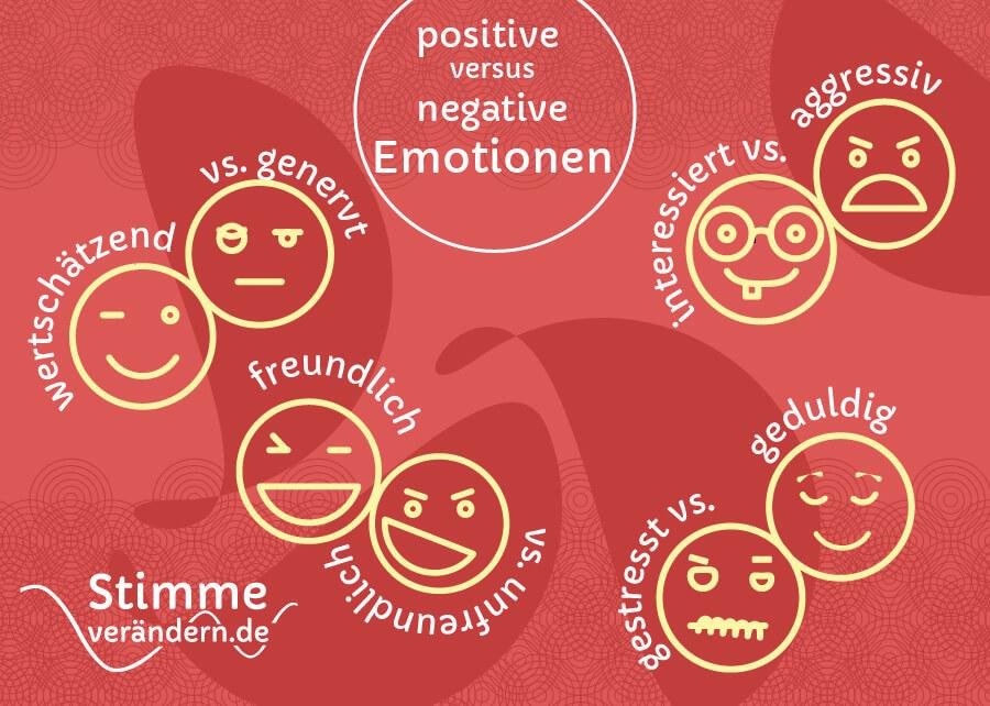 positive und negative Emotionen beeinflussen die Klangfarbe der Stimme