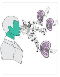 Wahrnehmungsübung für die Stimme